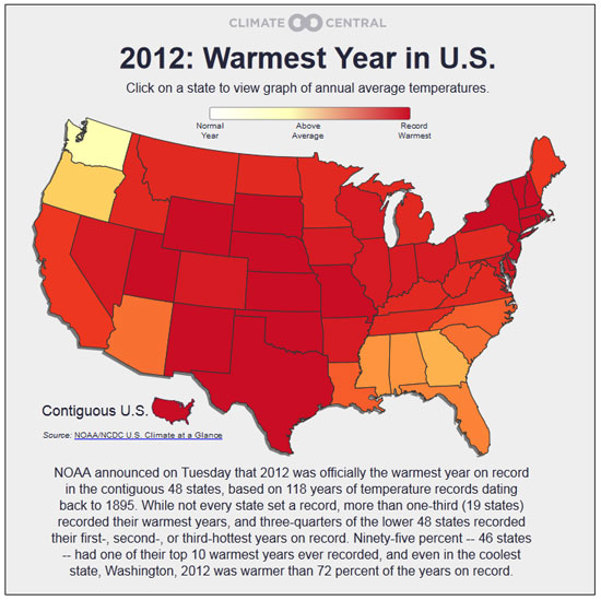 2012 Hottest Year in United States History