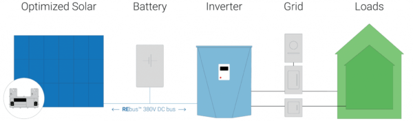 schematic of pika energy island battery backup for off grid solar