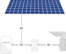 Tesla powerwall schematic